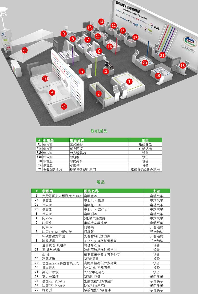 CCE2019-AIP-MAP-guest-CN-ld