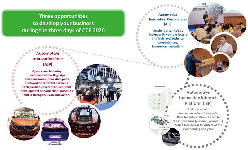 CCE2020-Opportunities